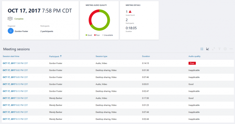 Skype for Business – Troubleshooting with Call Analytics